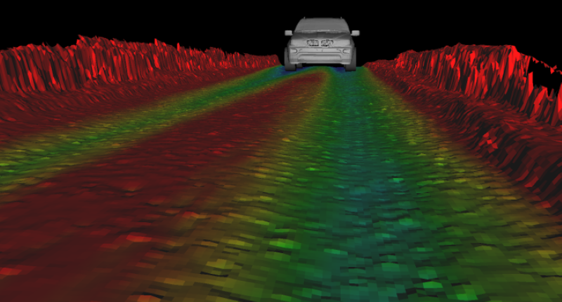 XenomatiX_Endurance_Simulation_Lidar_Application